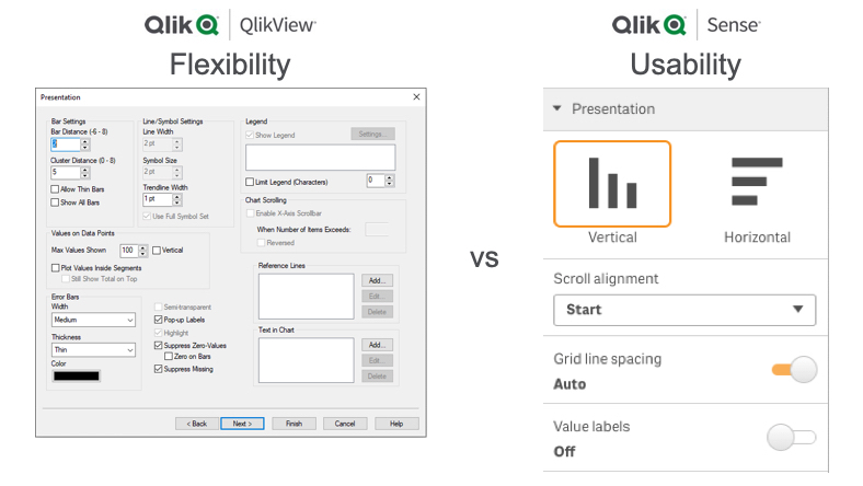 The Qlik Transformation - Getting View Ready for Sense - Bardess