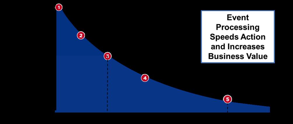 spotfire-graph3