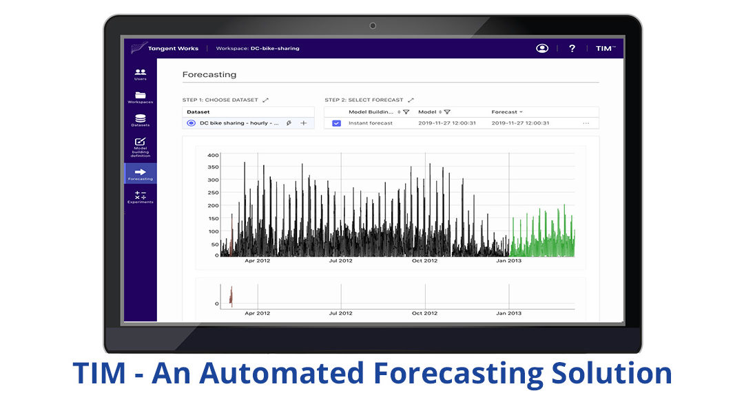 An Automated Forecast in Seconds